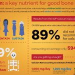 Top Rated Bone Supplements of 2017
