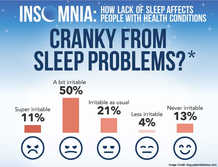 Sleep Aid Pills Info