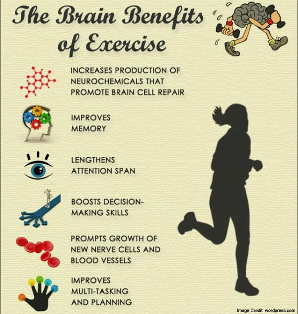 Brain Benefit Exercises
