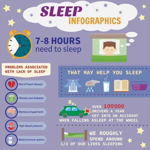 Sleep Problems Info