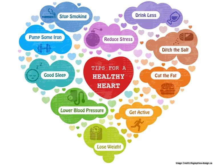 Healthy Heart Tips Info