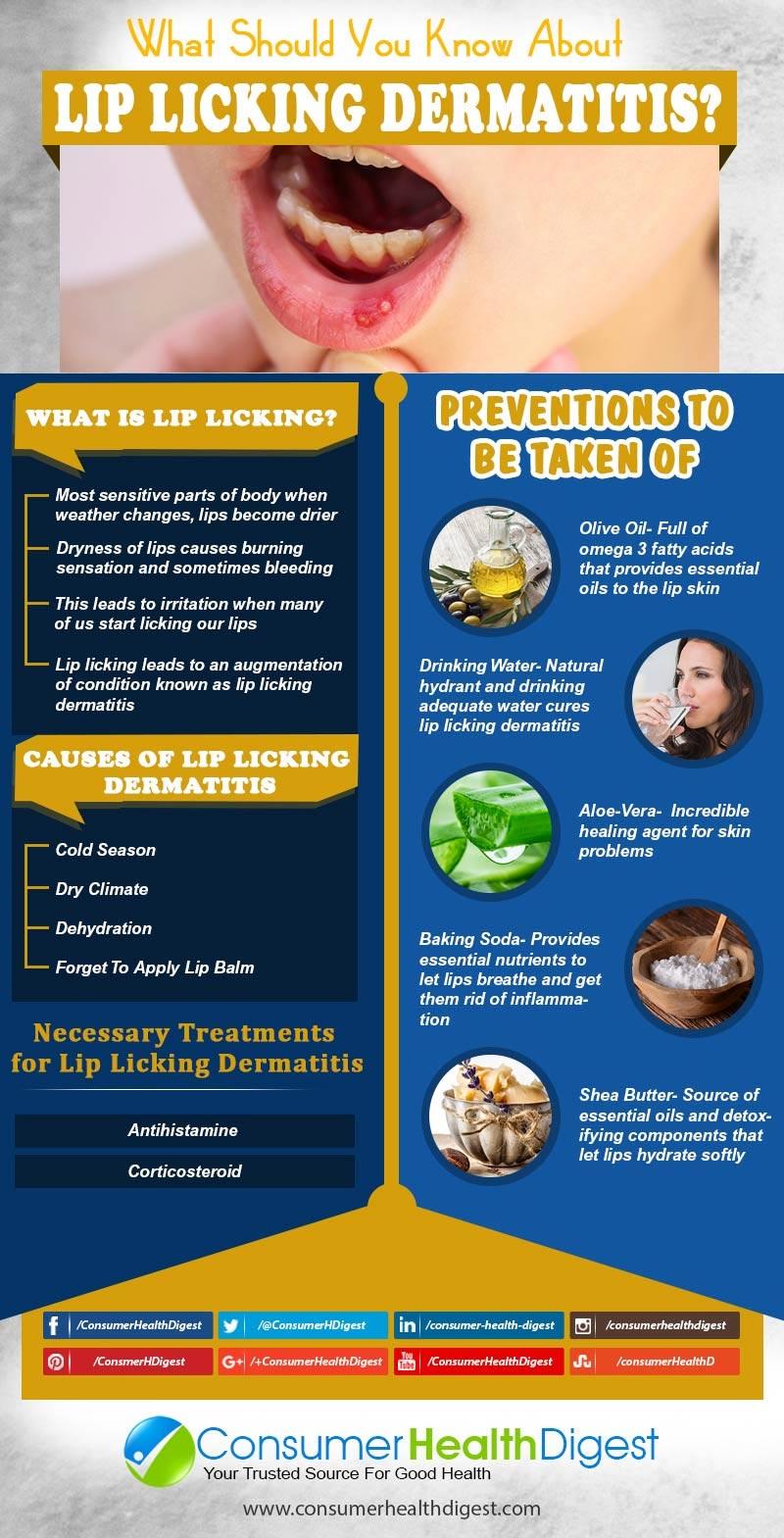 Lip Lickin Dermatitis