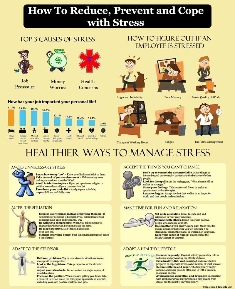 Manage Stress Info