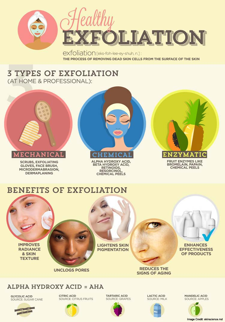 Chemical Exfoliation Info