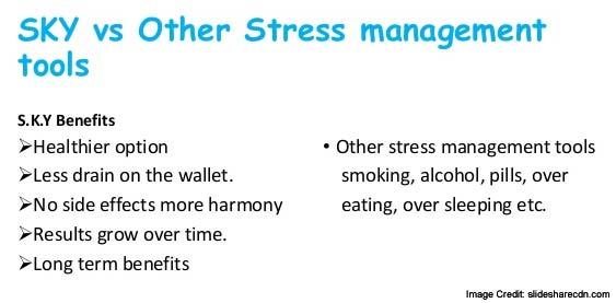 Stress Management info