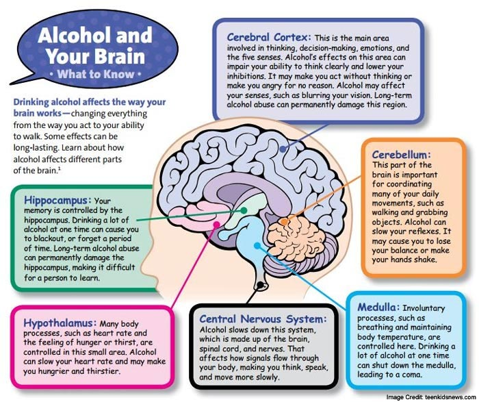 psychology case study on drug and alcohol abuse Psychopathology by graham davey substance abuse: a pattern of drug or a syndrome involving dementia and memory disorders which is caused by long-term alcohol.