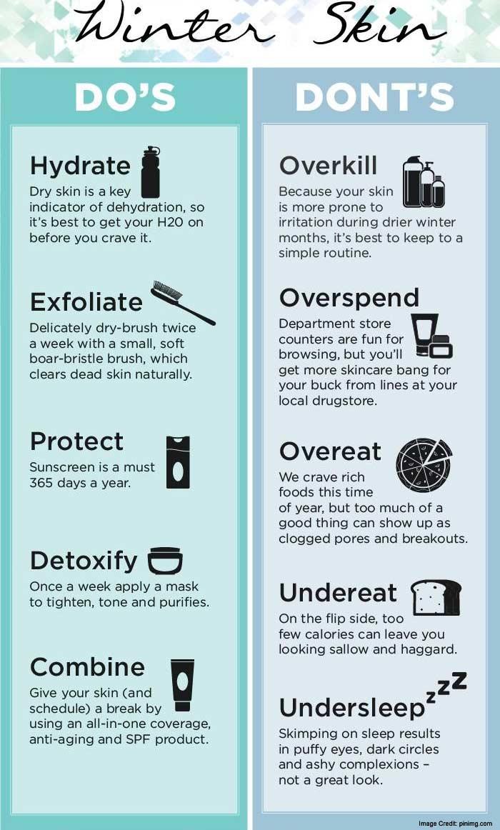 Cold Season Skin Care