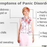 an overview of the panic disorder its symptoms causes and treatments Research into the causes of panic attacks is ongoing panic disorder panic disorder with nocturnal panic attacks: symptoms and what kinds of treatments.