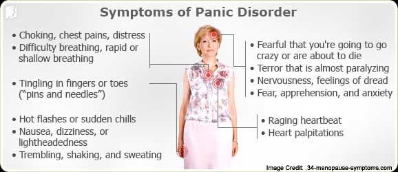Panic Disorder Diagnosed