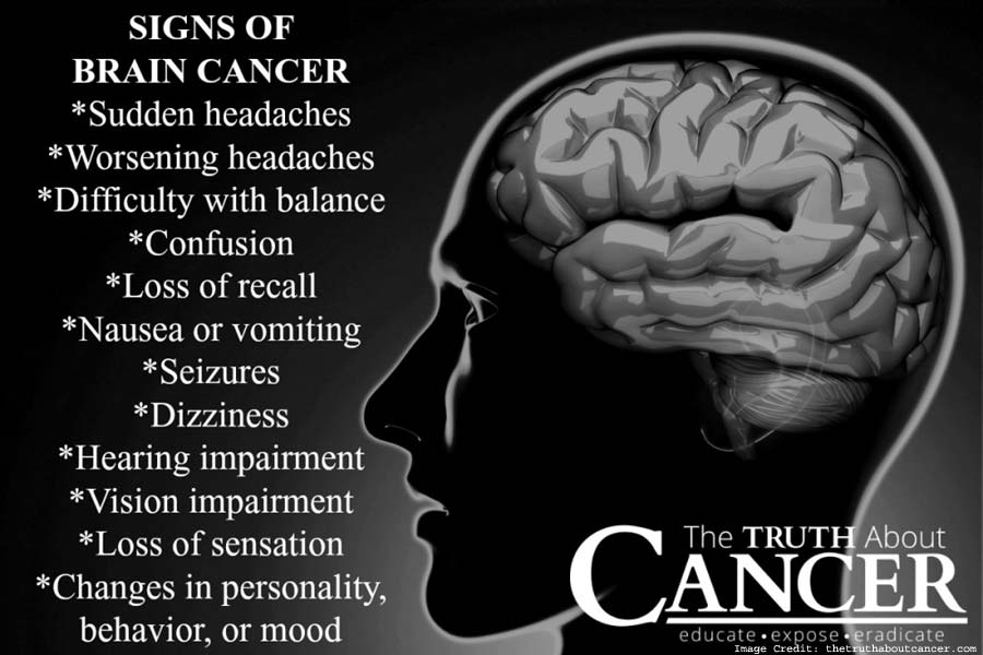 Brain Tumor Symptoms Info