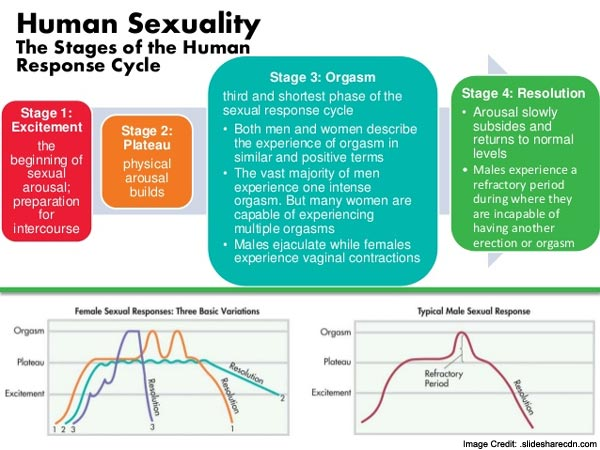 Causal inference definition statistics of sexual immorality