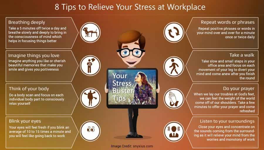 Stress and the Filipino