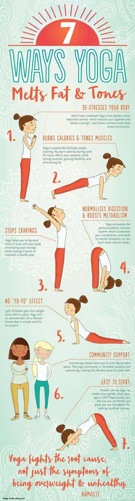 Losing Weight With Yoga