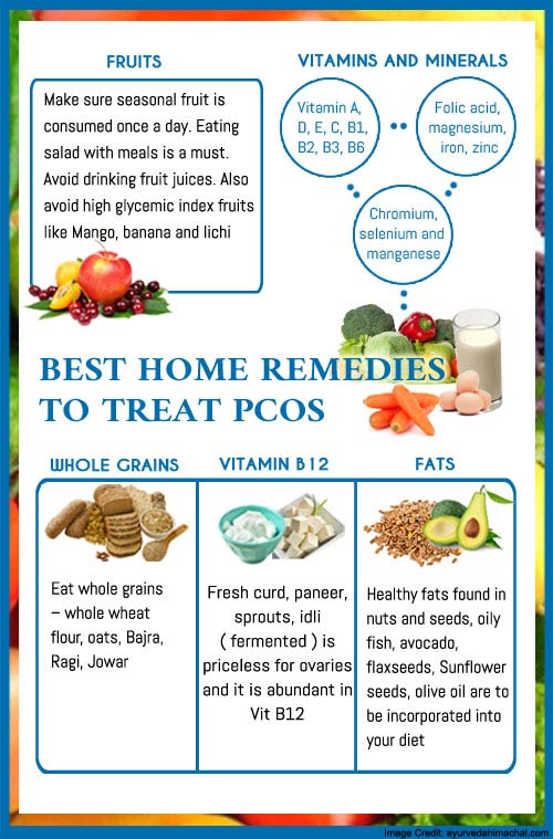Best Foods To Eat With Pcos Foodfash Co