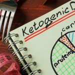 Metabolic Advantage Diet – Low-Carbohydrate Ketogenic Protocol