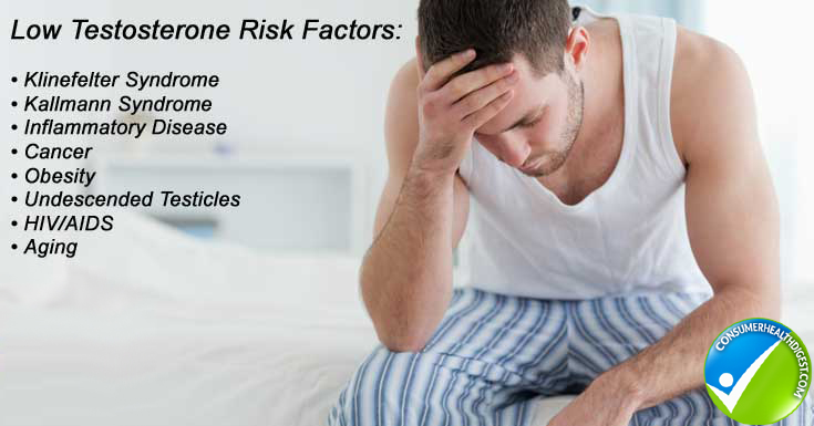 Low Testosterone Risk Factors