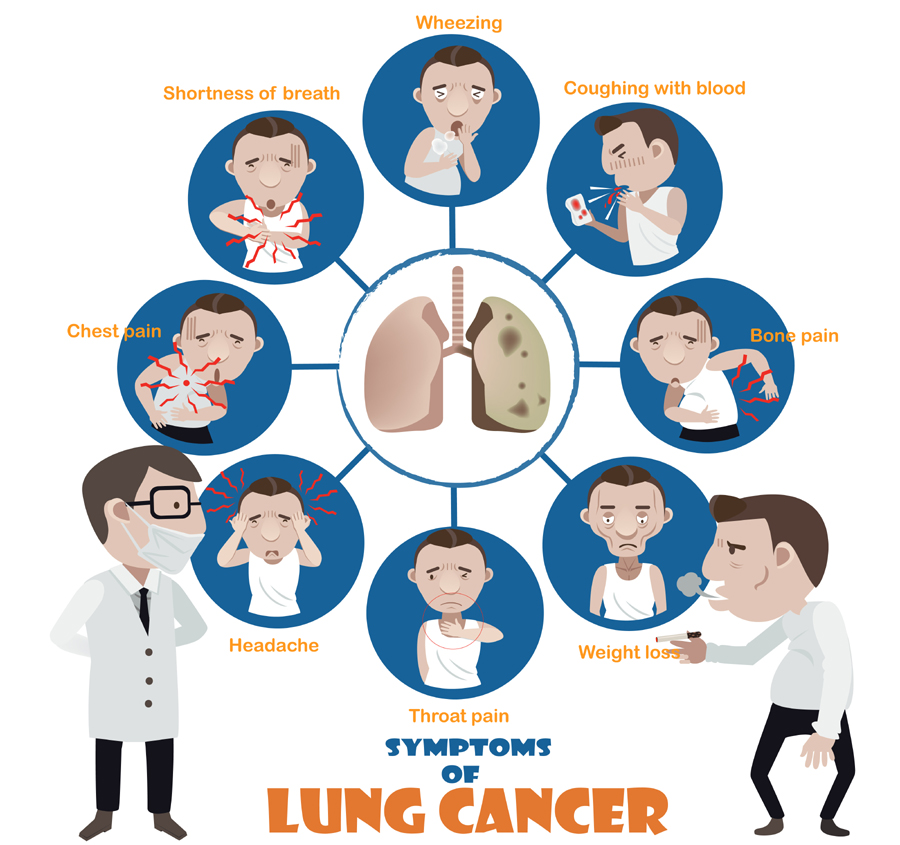 Lung Cancer Causes and Risk Factors