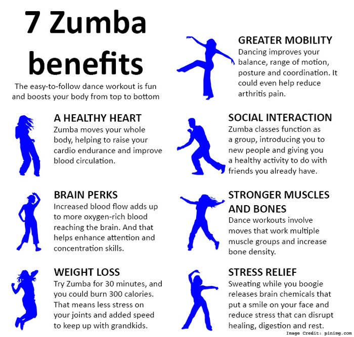 Zumba V.S. Salsa: Which One Do You Prefer?