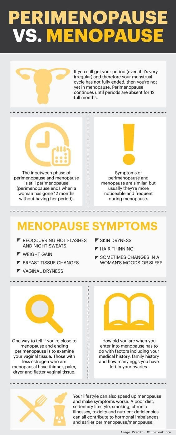 Differences Menopause Info