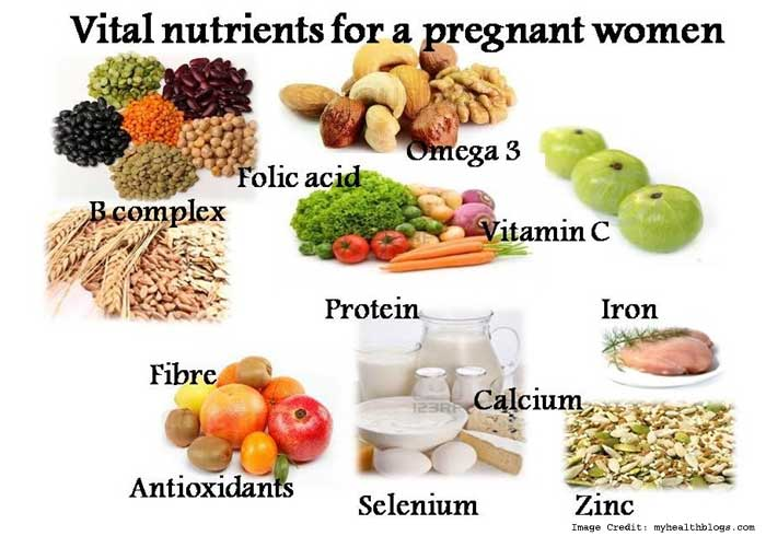 Food For Pregnancy Info