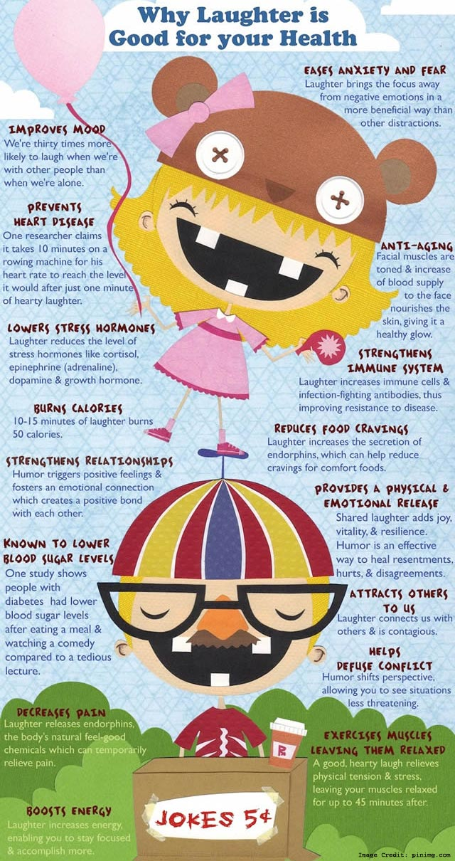 Laughter Info
