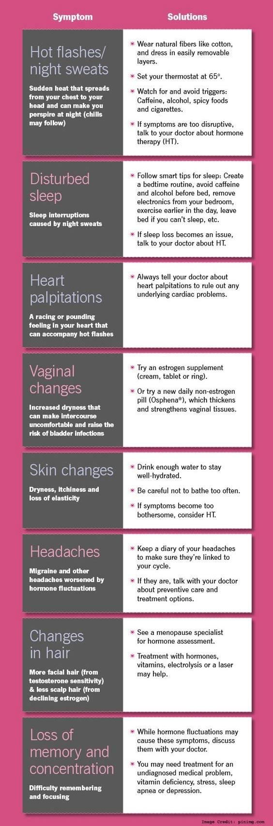 Menoapause Symtoms Info