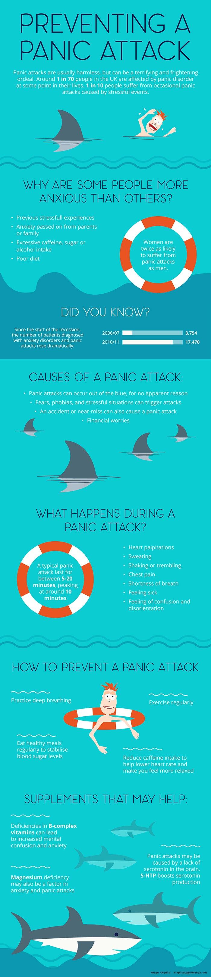 Panic Attack Info