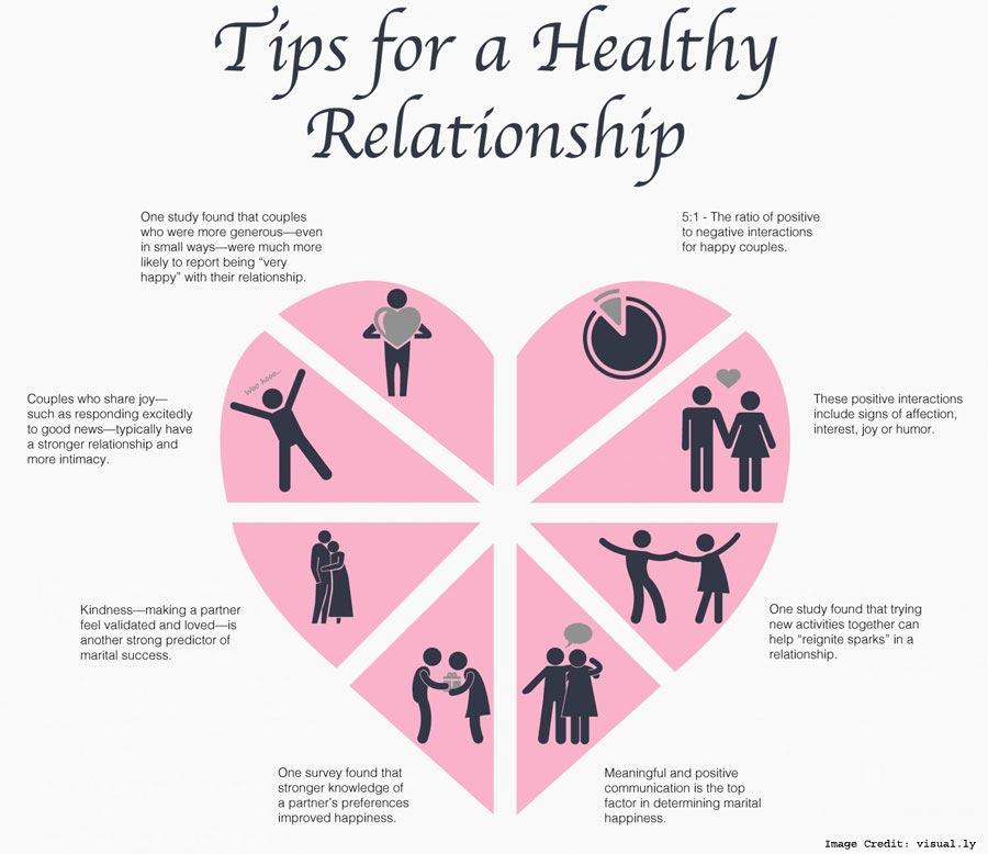 Relationship Tips info