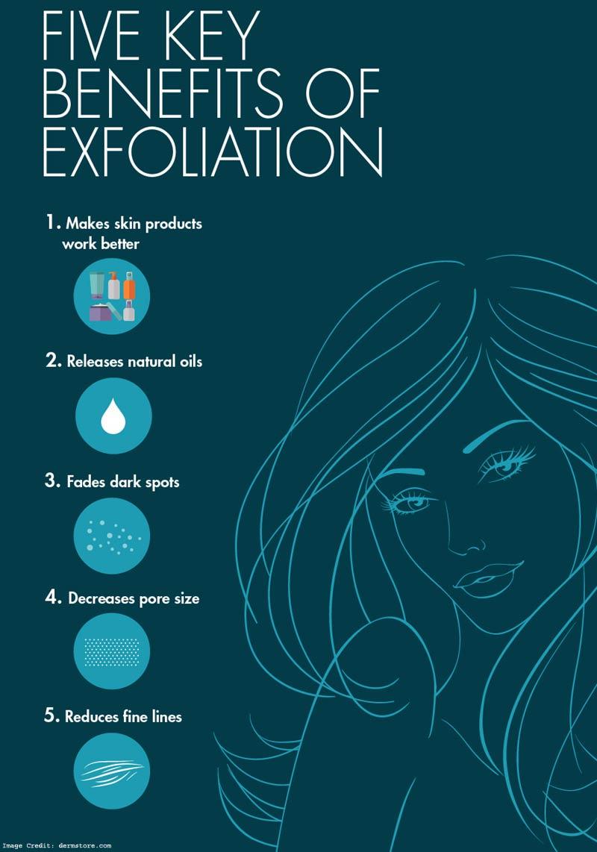 Exfoliate Info