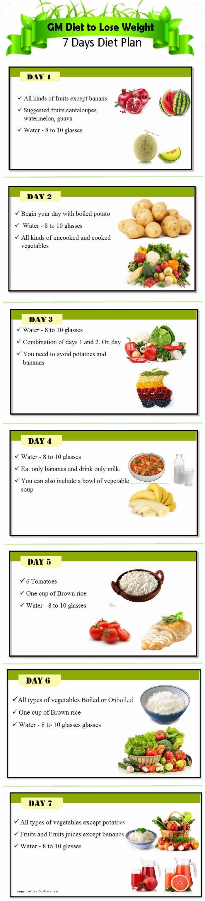 Lose Weight Diet Info