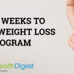Losing Weight With The 4 Weeks To 4Real Weight Loss System