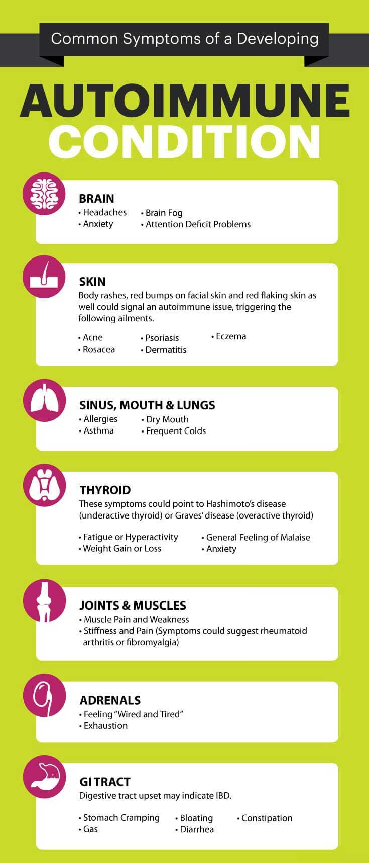 Autoimmune Condition Info