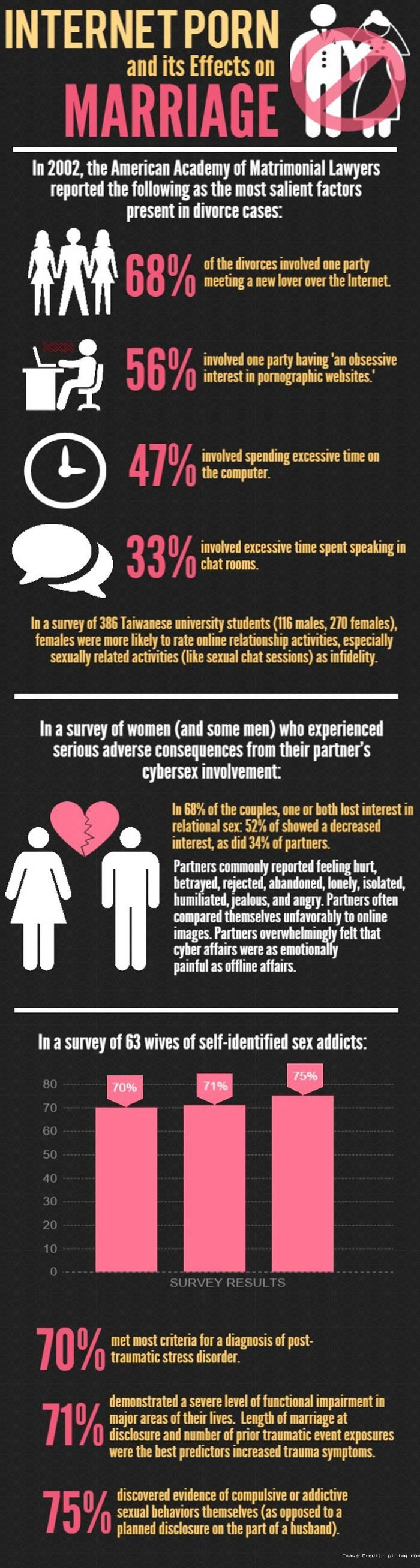 effects of extramarital affairs with divorce on Divorce: the legal effects of infidelity (cheating) view larger image with the traditional concept of marriage steadily fading, it's not surprising that infidelity is one of the most common problems a married couple will face.