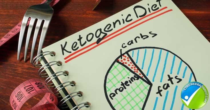 ketogenic Diet Food