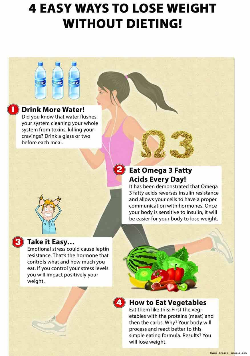 how to eat well and lose weight australia