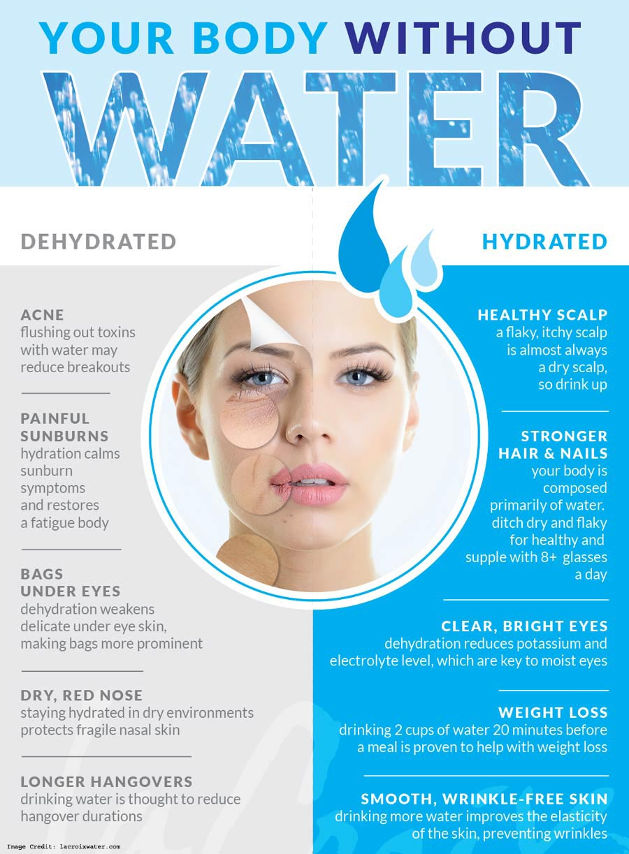 Staying Hydrated Info
