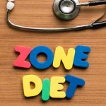 Is Zone Diet Effective for Reducing Diet-Induced Inflammation?
