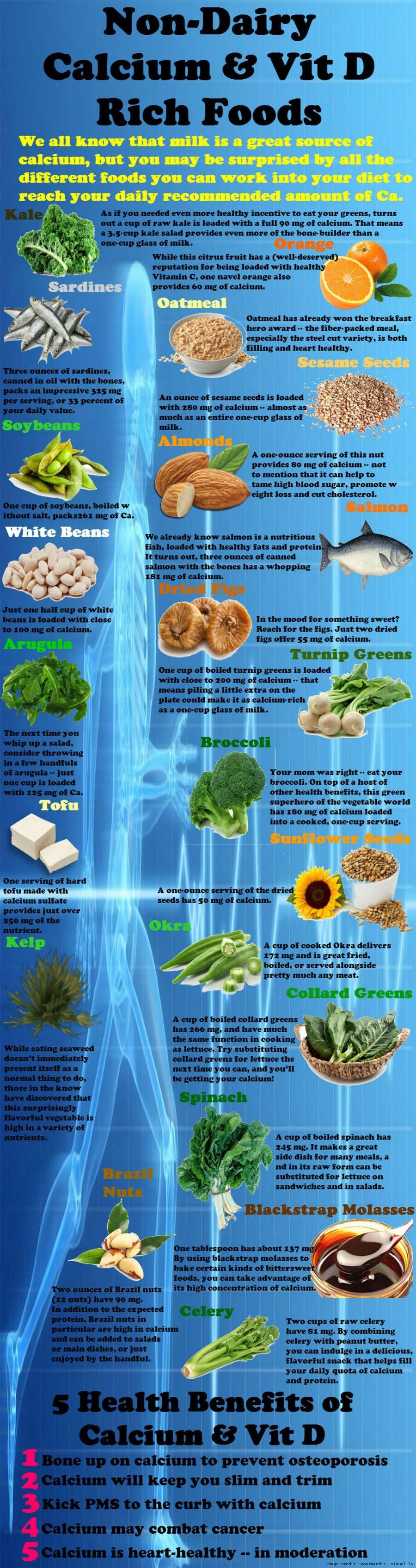 Obtain Calcium And Vitamin D Through Food!