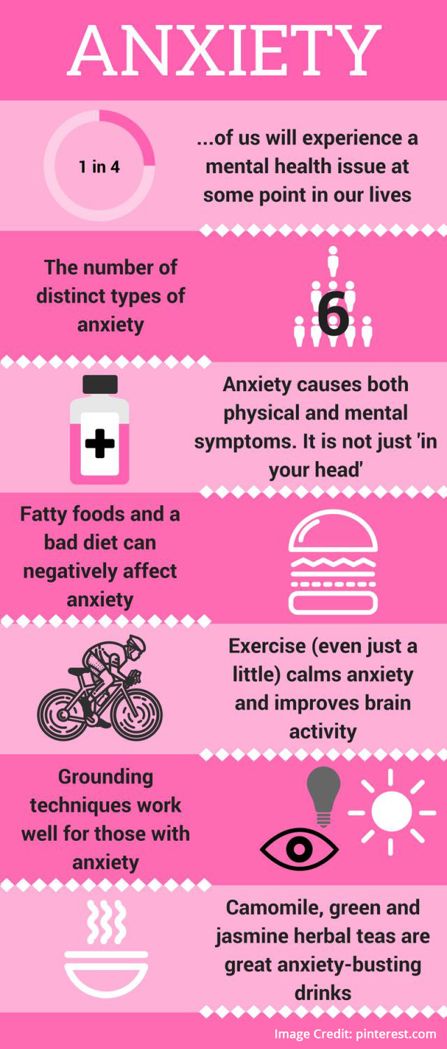 Extreme Anxiety Info