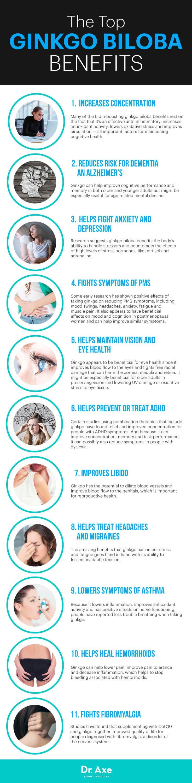 Ginkgo Benefits Info