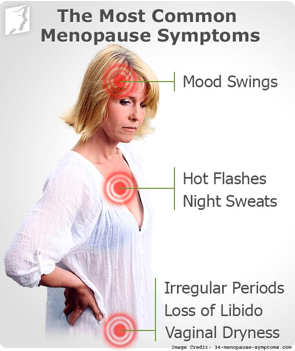 an analysis of the diagnosis support symptoms treatment and causes of menopause Causes and development surgical menopause involves the removal of the uterus and/or ovaries you can develop a clearer understanding of the nature of menopause and the interplay of female hormones by reading an informative book such as try the analyst™ symptom entry diagnosis.