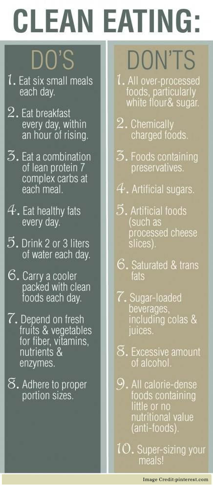 Clean Eating Meal Info