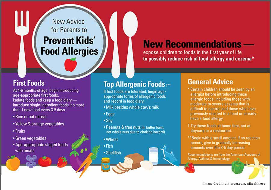 Prevent Kid Food Allergies Info