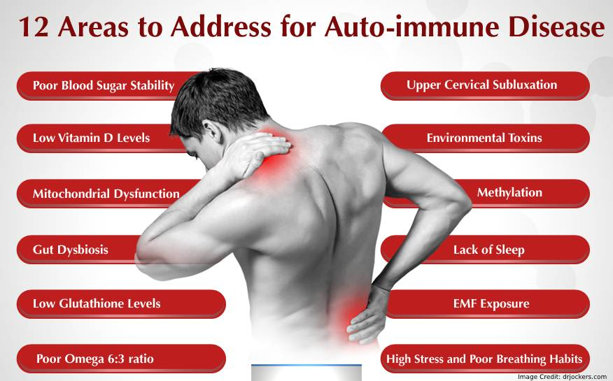 Address Autoimmune Disease