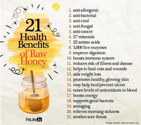 Get Incredible Health Benefits Of Raw And Natural Honey