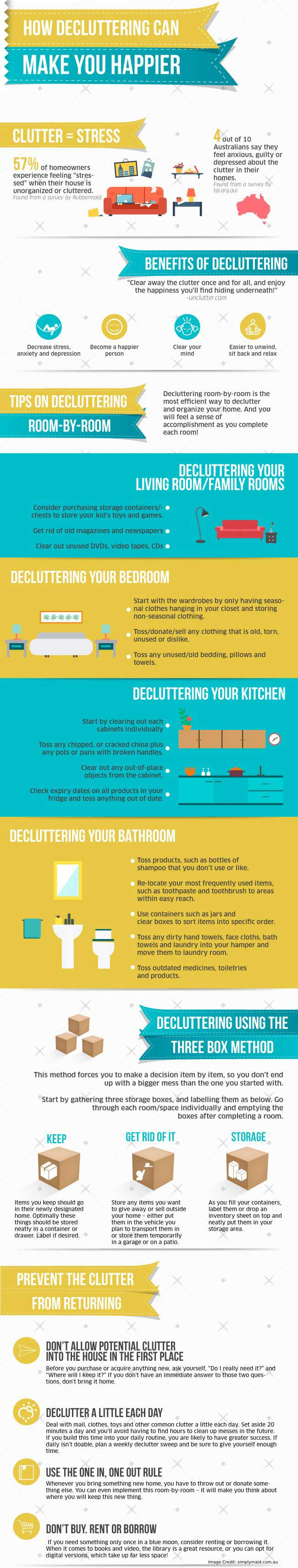 Decluttering Info
