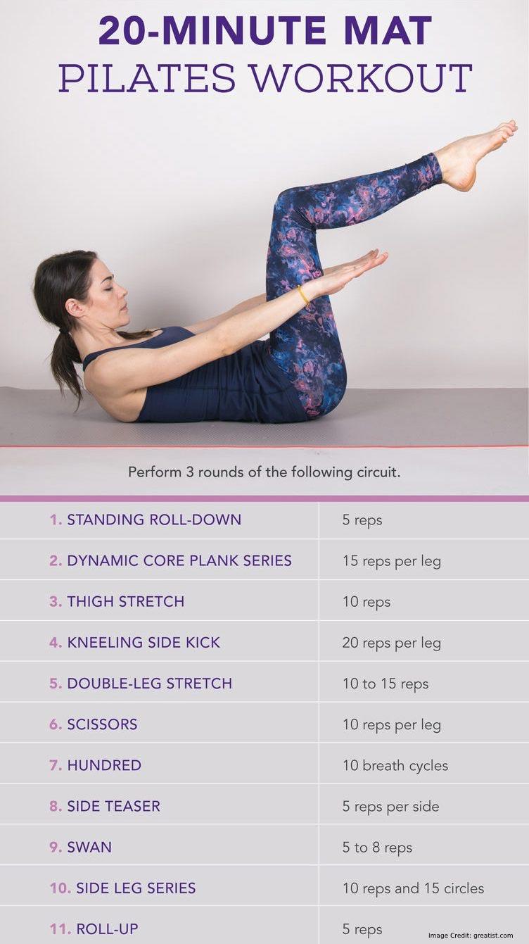 Mat Pilates Workout Info