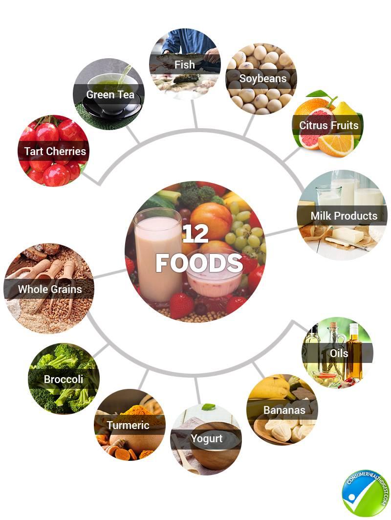 12 foods