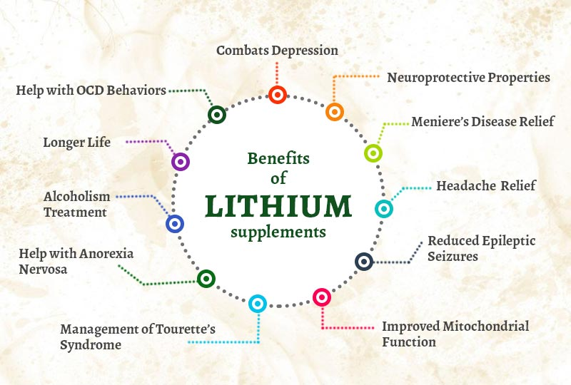 benefits of lithium supplements