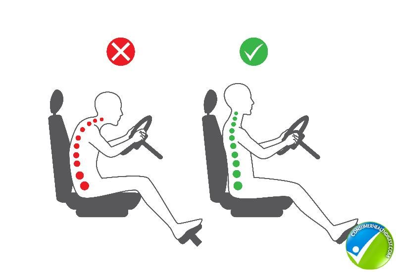 correct sitting position to alleviate* back pain while driving